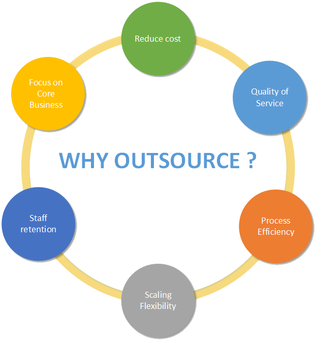 why-outsource-to-vprompt